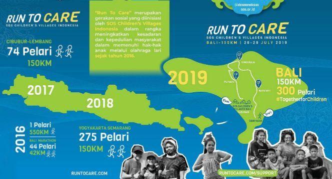 300 #PelariBaik Hidupkan Mimpi Anak Indonesia