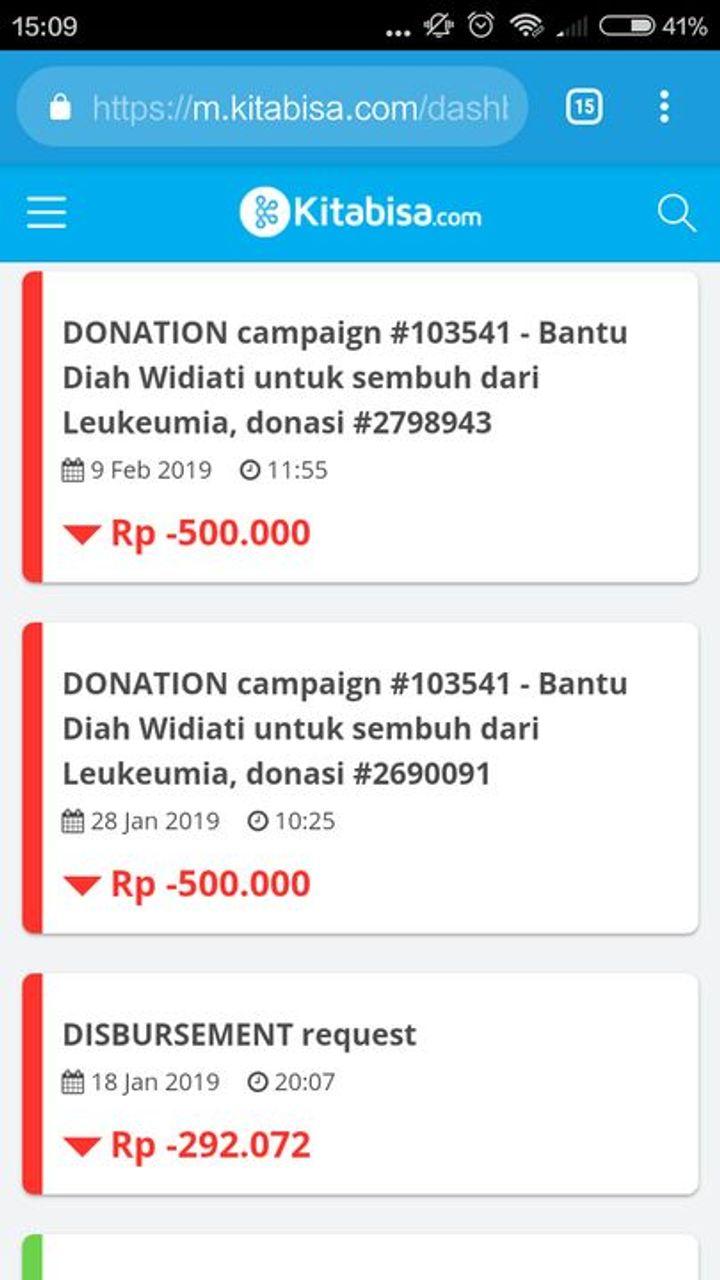 Penggunaan dana