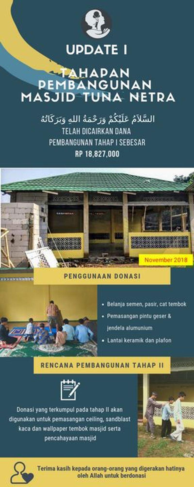 Update Tahap I Pembangunan Masjid Tuna Netra